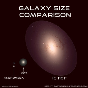 Comparison_Galaxies